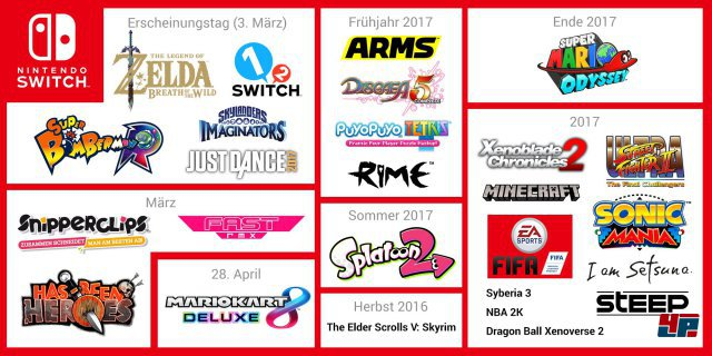 Screenshot - Nintendo Switch (Switch) 92538633
