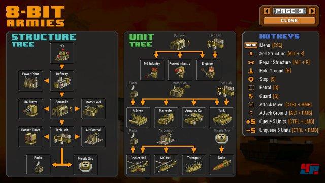 Echt mager: Alle Einheiten und Gebäude in der Übersicht.
