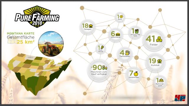 Screenshot - Pure Farming 2018 (PC) 92558067