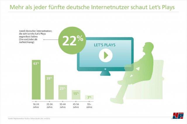 Screenshot - Spielemarkt Deutschland (PC) 92530705