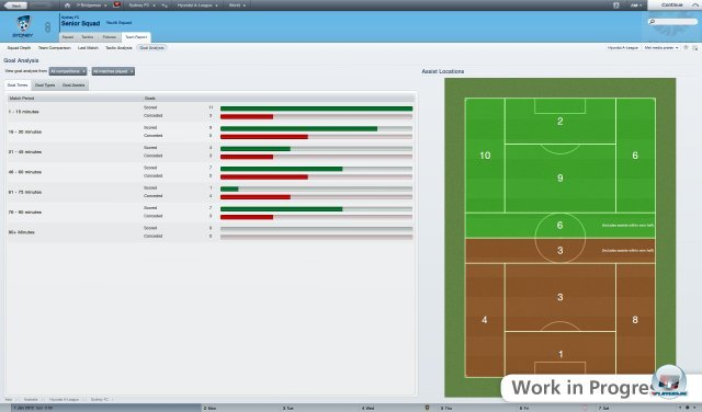 Screenshot - Football Manager 2012 (PC)