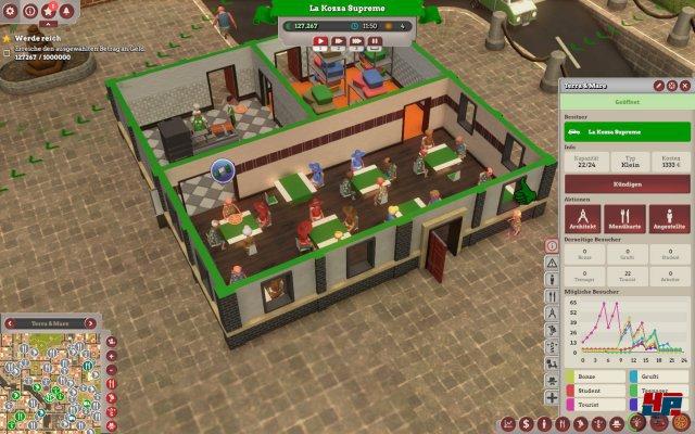 Rechts unten sieht man die Bevölkerungsgruppen, die diese Pizzeria besuchen werden - sowie die Stoßzeiten.