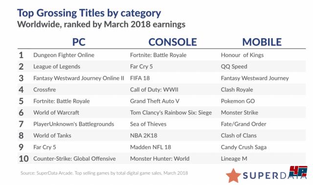 Screenshot - Digitaler Spielemarkt (Android)