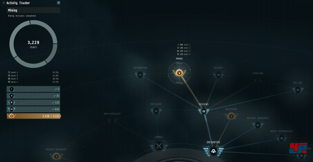 Screenshot - EVE Online (PC)