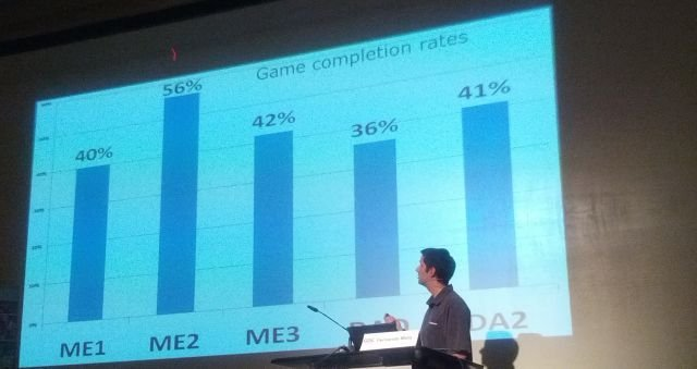 Screenshot - Game Developers Conference Europe 2012 (PC)