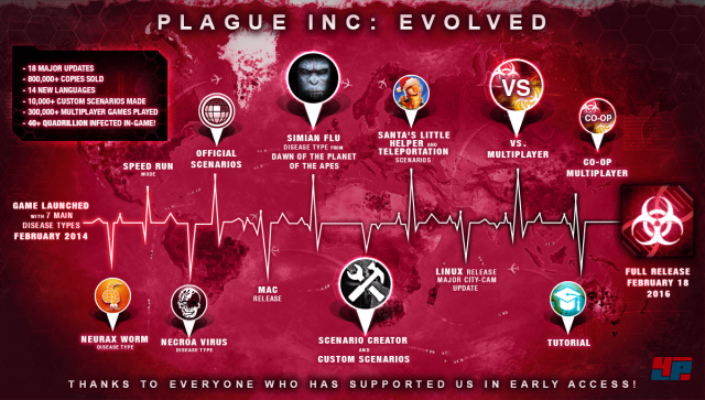 Screenshot - Plague Inc: Evolved (Linux)