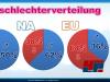 Eorzäische Volkszählung 2015