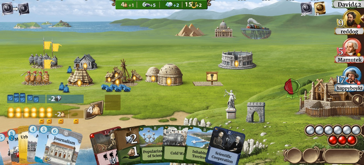 Through the Ages (Strategie) von CGE Digital
