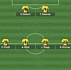 Komplettl�sungen zu Football Manager 2013