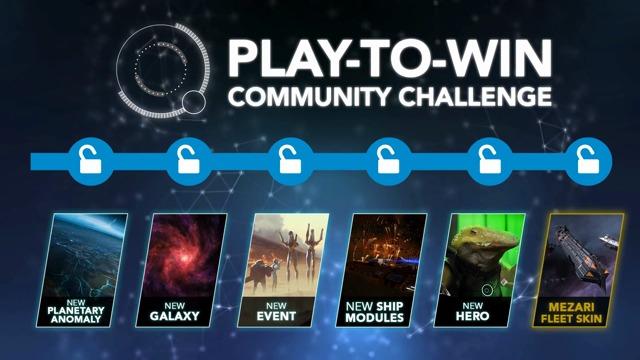 Community Challenge Update